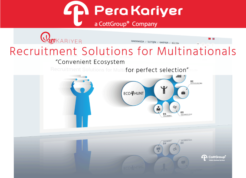 Pera Kariyer - Selection and Placement Services